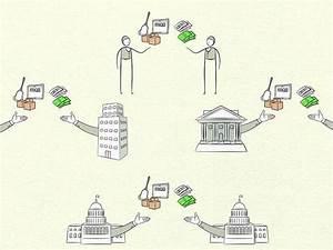 Ray Dalio Explains Capitalism