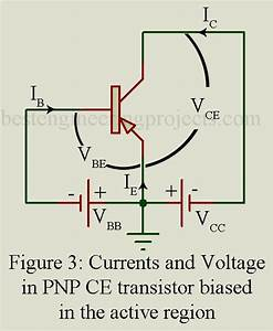 Common Emitter Configuration Of Pnp Transistor