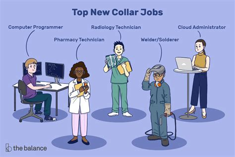 high paying jobs      college degree