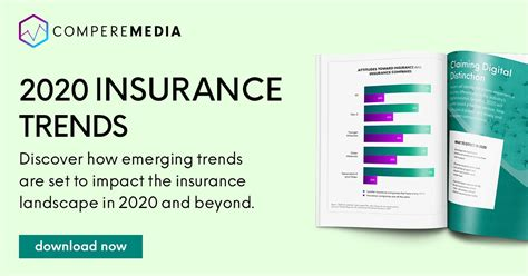O no changes o employer won't offer health coverage. PRESS RELEASE Comperemedia announces four Insurance Trends for 2020 - Comperemedia