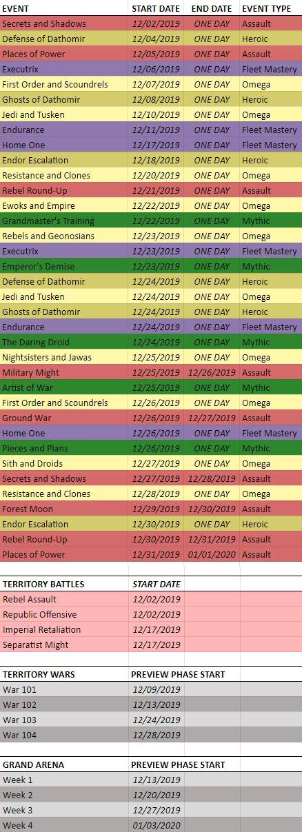 Event Calendar - December — Star Wars Galaxy of Heroes Forums