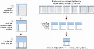 Website Design Guidelines Template
