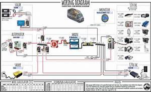 Diy Builder U0026 39 S Package  All Diagrams  U0026 Tutorials