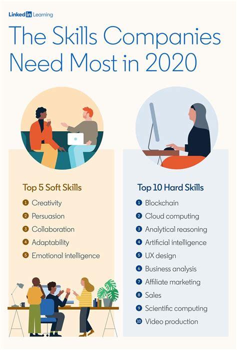 resume trends         job