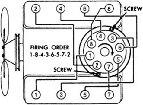 spark plug wiring diagram for chevy 350 i need a diagram of how the spark plug wire go a 1993 chevy 2500 pickup with a350