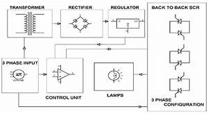 How A 3 Phase Motor Starter Works