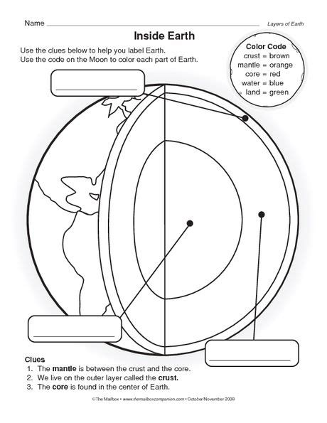 earth printables and the earth on