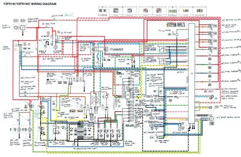 2001 yamaha raptor wiring diagram wiring diagram