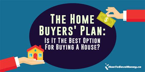 Is It The Best Option For Buying A House?