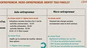 micro entreprise l39express l39entreprise With auto entrepreneur chambre de commerce