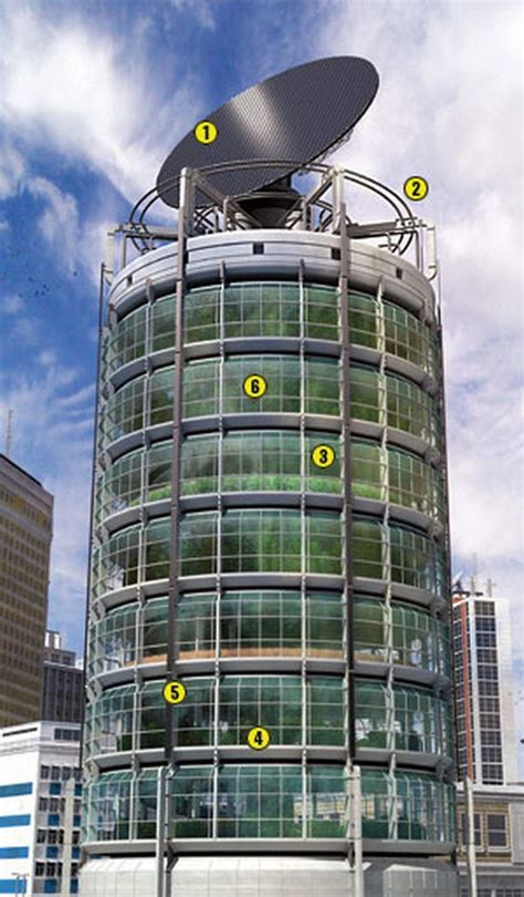 Eco friendly vertical farming: The new agriculture option ...