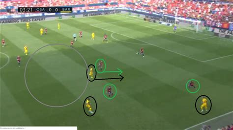 Preview and stats followed by live commentary, video highlights and match report. La Liga 2019/20: Osasuna vs Barcelona - tactical analysis - tactics - Football Bloody Hell