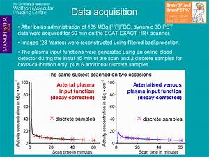 Multi-resolution Bayesian regression for parametric ...