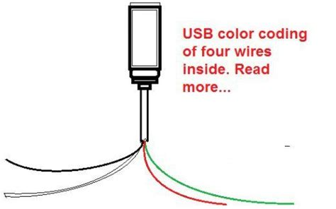 usb wire color code the four wires inside electronics