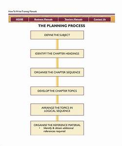Free Sample Training Manual Template