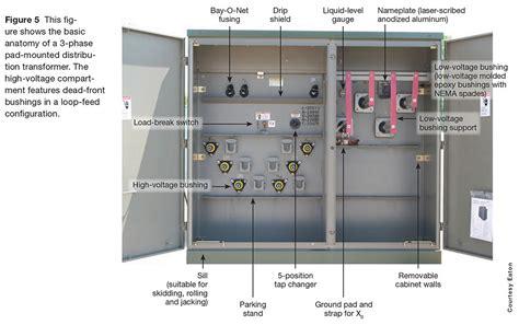 distribution  substation transformers  utility solar