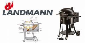 Landmann Tisch Gasgrill : landmann awesome gasgrill mit grillrosts grillstar von landmann preis uac with landmann ~ Whattoseeinmadrid.com Haus und Dekorationen