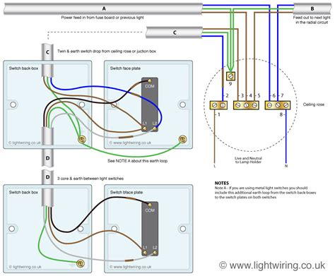 Bedroom Ceiling Light Wiring by 2 Way Switch 3 Wire System New Harmonised Cable Colours