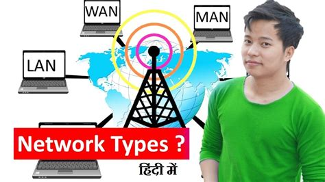 Types Of Computer Network ? Difference B/w Lan Man Wan