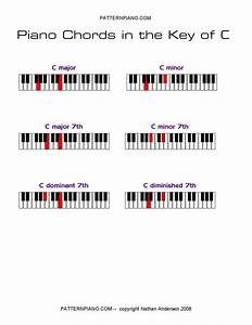 Printable Piano Chord Charts