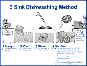 kitchen backsplash cost restaurant stainless steel equipment 3 compartment sink