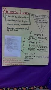 Annotation Anchor Chart English Teacher Pinterest