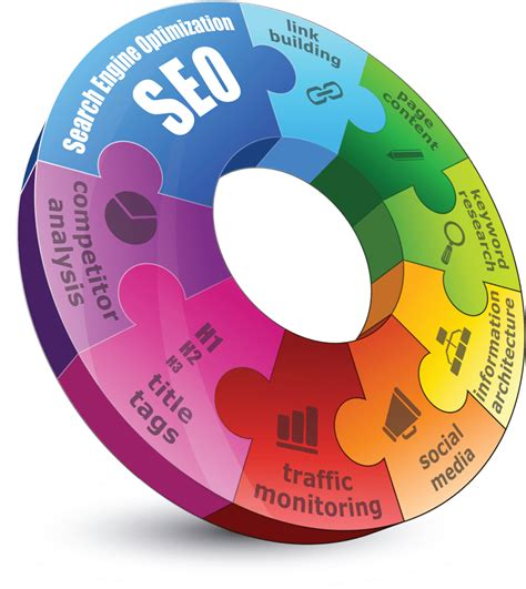 Professional Seo by Professional Seo Frisco Dfw Bluematrix Media Web