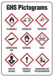 pesticide safety on twitter quotare you familiar with the With ghs pictogram labels