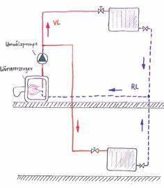 Temperaturdifferenz Berechnen : schema einer heizungsregelung st rgr en wie sonneneinstrahlung oder personen im raum welche ~ Themetempest.com Abrechnung