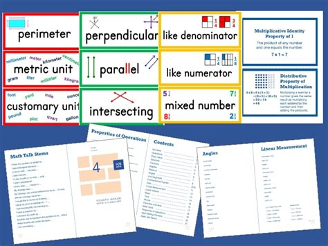 4th grade math vocabulary resources