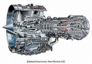 Boeing Engine