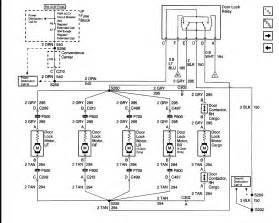 similiar chevy s10 door diagram keywords 99 gmc truck wiring diagram the power windows door locks mirror