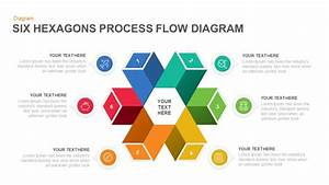6 Step Process Flow Hexagon Diagram For Powerpoint  U0026 Keynote