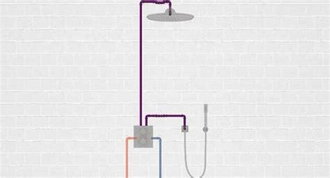 armaturen dusche unterputz grohe inbouw thermostaat met hoofd en handdouche toepassingen