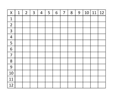 printable worksheets 187 multiplication tables printable