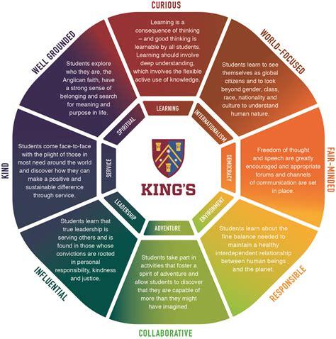 educational philosophy kings college