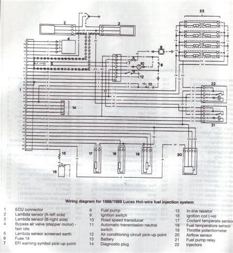 wiring diagram 3 9 fuel injection ecu range rover lr4x4 the land rover