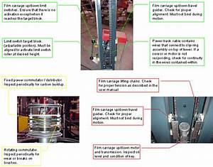 Stretch Wrap Machine Technical Service