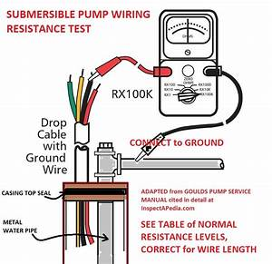 Franklin Well Pump Wiring Diagram