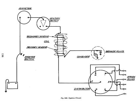 similiar gm distributor wiring diagram keywords distributor wiring diagram moreover gm hei distributor wiring diagram