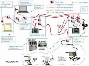 Cabling Overview Cat 5 And Dmx