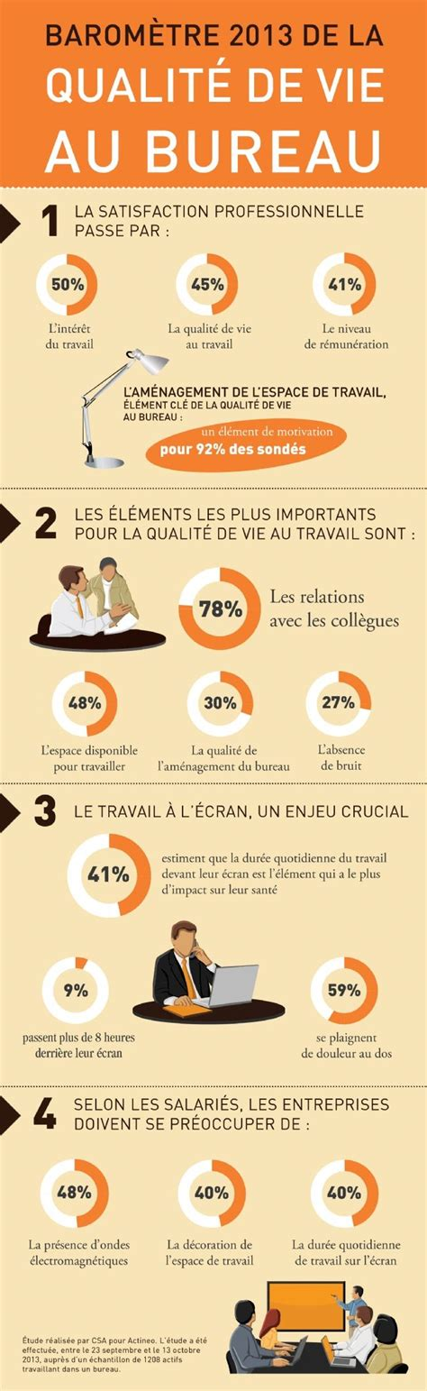 menu au bureau 25 best ideas about la motivation on