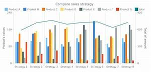 Top 9 Tips For Making Powerful Bar Graph And Line Graph