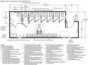 large public restrooms ada guidelines harbor city supply With ansi handicap bathroom standards