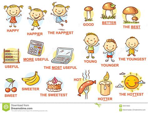 degrees  comparison  adjectives  pictures stock