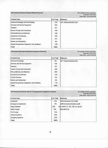 Electrical Exam Study Guide  U2014 Nec Testing