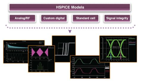 Download hspice