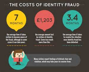 identity fraud the costs experian experts