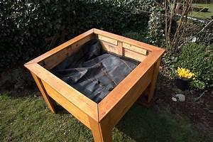 Hochbeet Aufbau Schichten : aufbau hochbeet pin aufbau hochbeet on pinterest pin ~ Articles-book.com Haus und Dekorationen