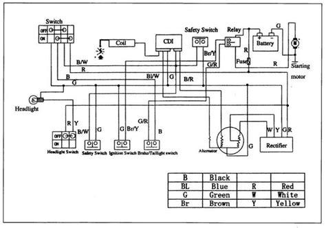 Loncin Wiring Diagram Schematic